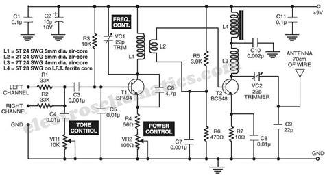 Transmitter Circuits Best