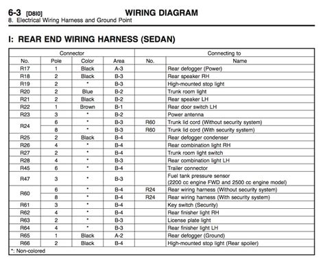 Subaru Fuse Box Diagram 2005 by 1998 Subaru Impreza Outback Engine Diagram