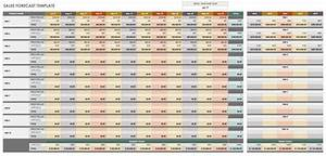 Free startup plan budget cost templates smartsheet for Yearly sales forecast template