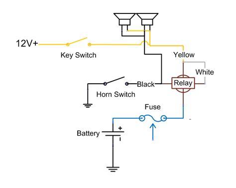 pulsar 150 horn wiring diagram wiring diagram and schematic