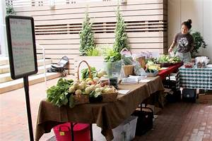 Massey Cancer Center and Tricycle Gardens Collaborate to ...
