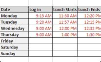 Timesheet With Meal Break Template by Excel Timesheet With Lunch Breaks Easy