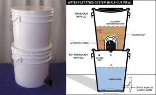 Gravity Water Filter System