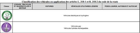 vignette anti pollution vignettes anti pollution obligatoire d 232 s janvier pour rouler dans
