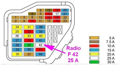 solved where is the fuse for the radio fixya
