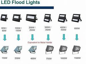 Led flood lights vs halogen picture pixelmari