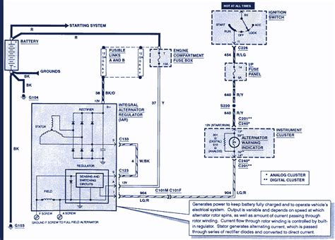 Ford Windstar Wiring Diagram Auto Diagrams