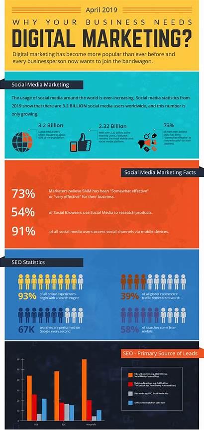 Marketing Pakistan Agency Proficiency Infographic Services Pk
