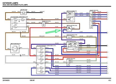 land rover defender wiring diagram 300tdi somurich