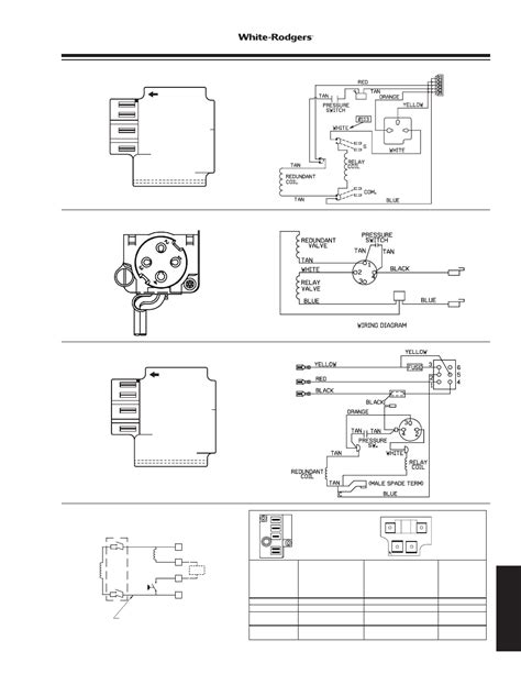 White Rodger Ignition Wiring Diagram by White Rodgers Wiring Schematic Wiring Diagrams List