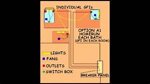 Nec Code On Bathroom Wiring  69