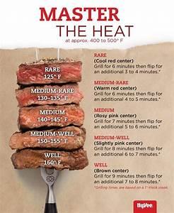 Burger Grillen Gasgrill Temperatur : 1000 ideas about medium steak on pinterest how to cook steak cooking tri tip and medium rare ~ Eleganceandgraceweddings.com Haus und Dekorationen