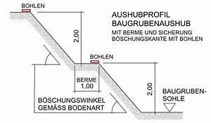 Aushub Berechnen : erdarbeiten preise und muster lv ausschreibungstexte ~ Themetempest.com Abrechnung