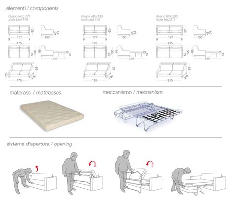 bed dimensions great queen size bed dimensions the best bedroom inspiration