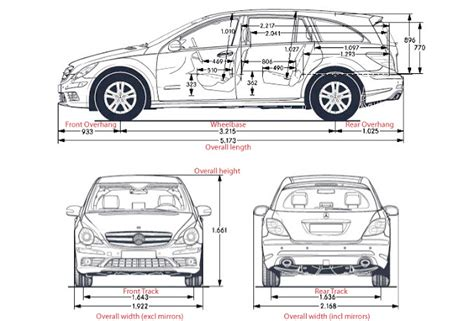 average width of a car understanding car box segment specifications be money aware blog