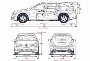 Understanding Car   Box Segment Specifications