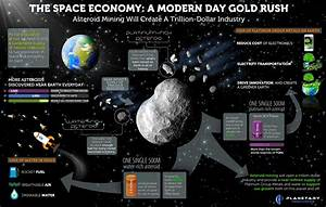 Future Space Exploration Timeline (page 2) - Pics about space