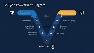 Powerpoint V-model Diagram Template