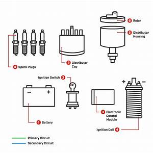 Simple Points Ignition Wiring Diagram