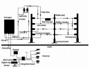 Electric Fence Diagram For Security