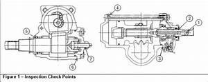 How To Repair Isuzu Truck Power Steering Unit Fluid Leak