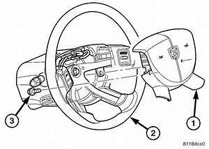 How Do We Install Airbag In The Steering Wheel Of A 2004