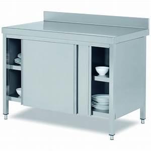 Meuble Bas Porte : meuble cuisine vert pomme modele cuisine vert pomme deco ~ Edinachiropracticcenter.com Idées de Décoration