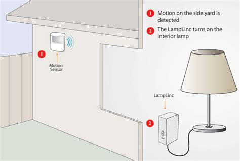 how to outsmart a burglar learning center smarthome