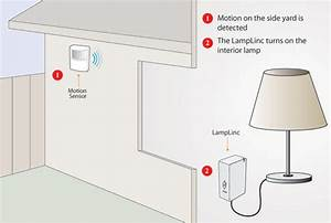how to outsmart a burglar learning center smarthome With outdoor motion sensor lights wont turn off