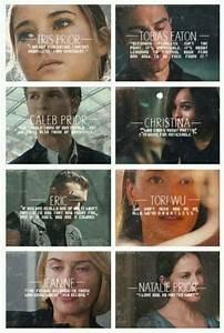 Divergent Movie... Divergent Character Quotes