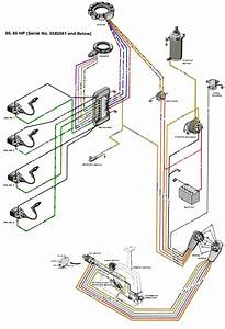 50 Hp Mercury Wiring Diagram 1980 Or 1981