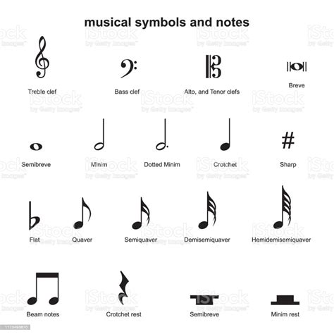 Being sheet music enthusiasts, we wanted to provide some help to those music enthusiasts who are just learning how to play or have played by ear for the staff is the foundation of music notation. Set Musical Symbols Elements Of Musical Symbols Icons And Annotations Stock Illustration ...