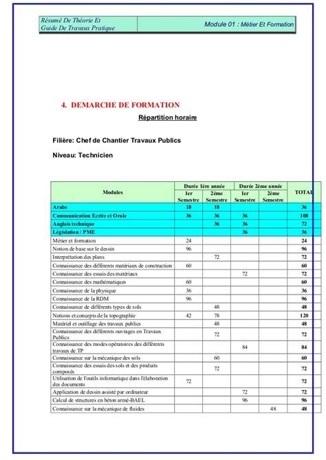 need help writing an essay pme resume