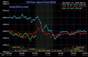 Gold Sees Modest Price Gains As Risk Aversion Keener