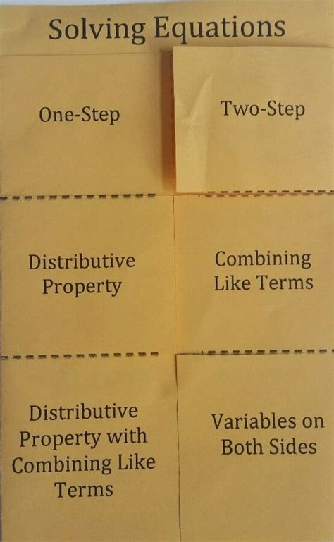 best 25 variables ideas on dependent and