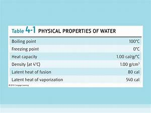 Warm-Up: 3/4-3/5 Name 4 properties of water that you ...