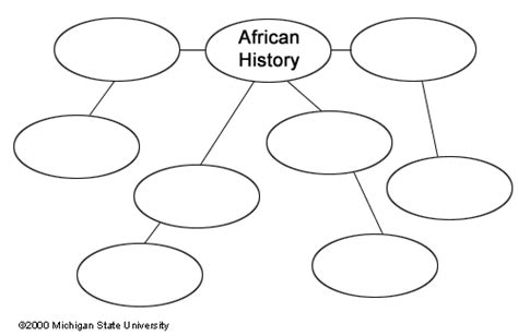Three Bubble Graphic Organizer Template by Module Five Activity Three Exploring Africa