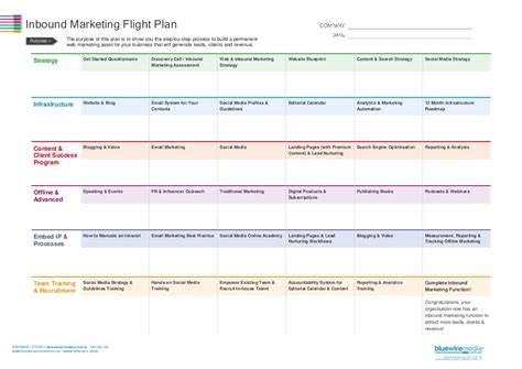 Build your own business plan