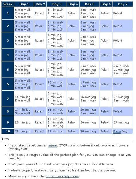 to 5k schedule to 5k car interior design