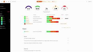 Restaurant Sales Forecast Excel Template 5 Weekly Sales Report Template Excel Excel Templates