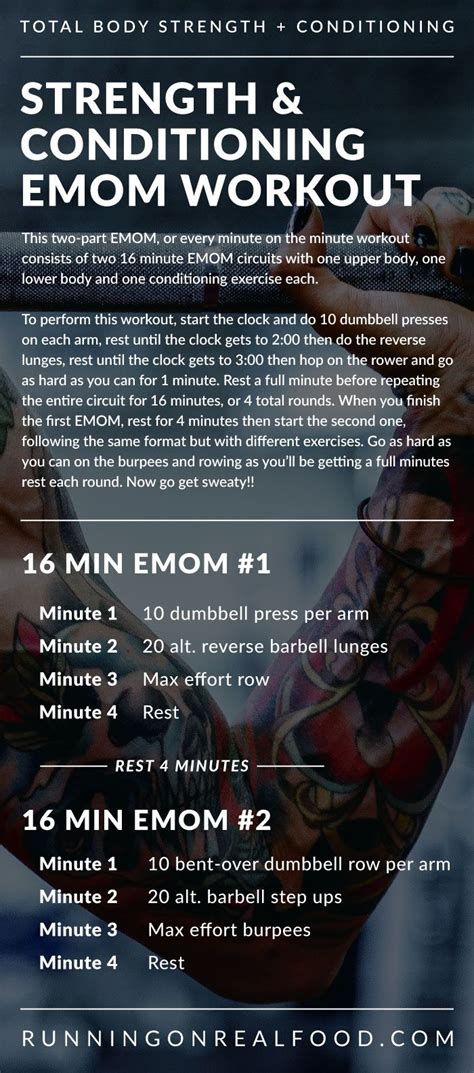 emom workout conditioning strength workouts crossfit body exercises upper minute food running lower meaning training core barbell dumbbell hiit gym