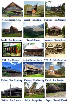 prabu komering nama rumah adat pakaian alat musik tarian  lagu daerah