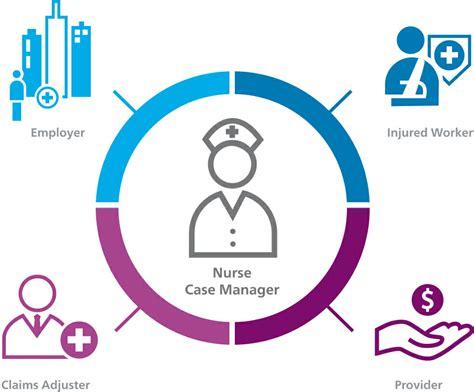 utilizing nurse case managers  workers compensation
