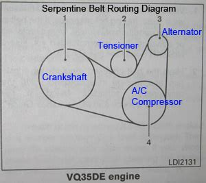 Nissan Pathfinder Serpentine Accessory Belt Replacement
