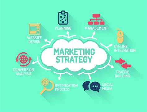 advertising courses bachelor of science in marketing the college of