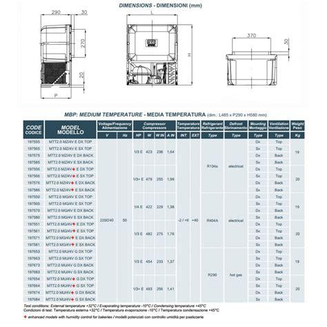 groupe monobloc chambre froide monoblock frigorique mtt2 0 mz 4v e sx top
