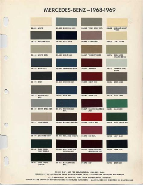 mercedes colors original colors brochures for 8 models mercedes forum