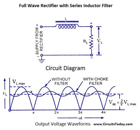 How Does Inductor Filter Work Quora