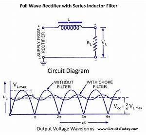 How Does An Inductor Filter Work