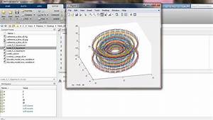 Using Matlab To Plot Phase Portraits In 3d